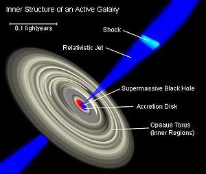 Gothos: Astronomy: Jillian's Guide to Black Holes